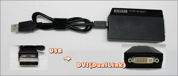 USB to DVI