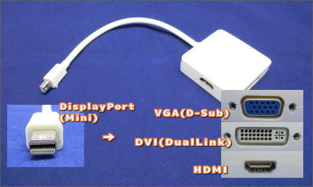 DisplayPort(Mini) to VGA,DVI,HDMI