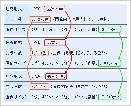 pdf ファイル を jpeg ファイル に 変換 する